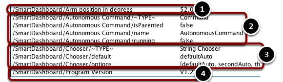 SmartDashboard data values