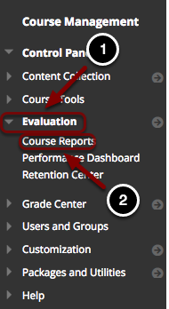 Image of the Blackboard Control Panel with the following annotations: 1.Click on Evaluation.2.Select Course Reports.