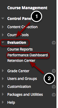 Image of the Blackboard Control Panel with the following annotations: 1.Click on Evaluation.2.Select Performance Dashboard.