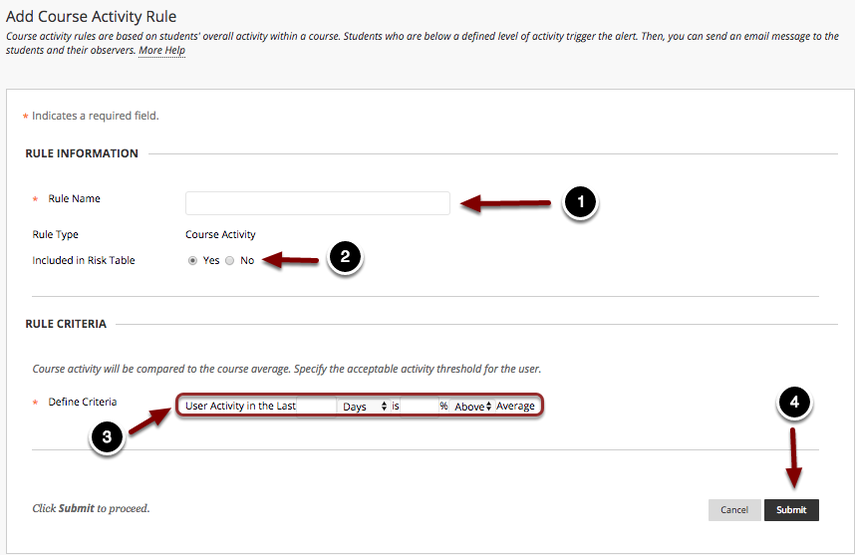 Image of the Add Course Activity Rule with the following annotations: Rule Information allows instructors to enter a name for the rule:1.Rule Name: Enter a name for the rule here.2.Included in Risk Table: Select Yes to include the rule in the risk table, so student performance can be viewed at a glance. Rule Criteria allows instructors to define the rule criteria:3.Define Criteria: The criteria can be defined as User Activity in the last NN (Days, Weeks, Months) is NN% (Above/Below Average).4.When finished, click the Submit button at the bottom of the page to create the rule.
