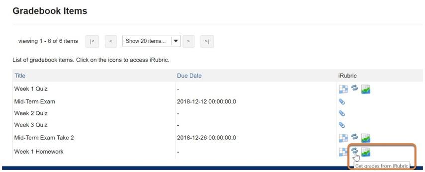 iRubric tool Grades page