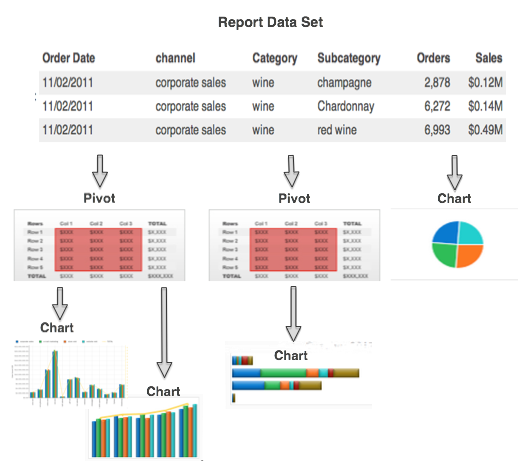 Report Structure Diagram for Complex Report with Multiple Pivots and Charts