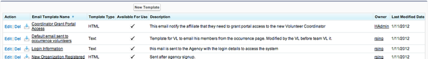 Your System Administrator can then edit the email templates