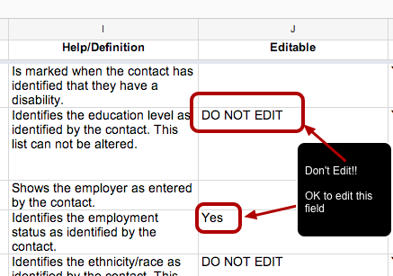 4. Do not edit picklists or fields that are used by system functionality or national integration.