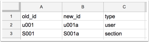 Change SIS ID CSV Example