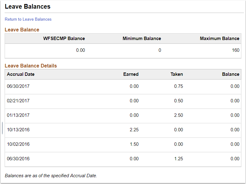 Leave balances, details