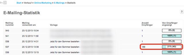E-Mailing-Statistik