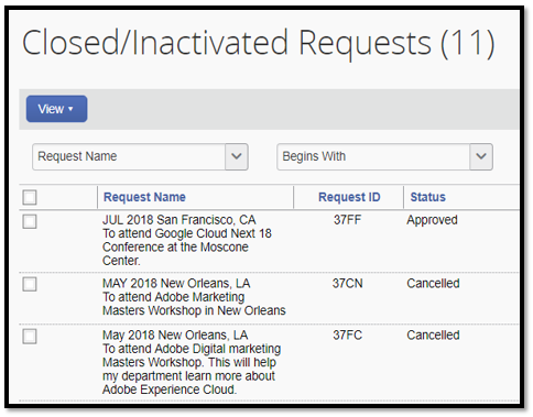 Closed/Inactivated Requests page. There are three separate requests that are listed under the Request Name.
