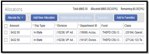 In the allocations tab, two separate allocations have been made.