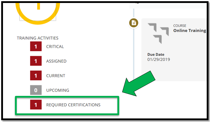 Green arrow pointing to the Required Certifications under Training Activities.
