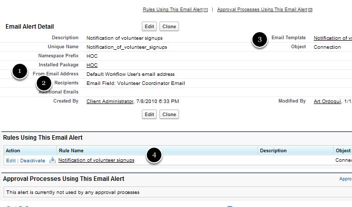 Email Alert Detail