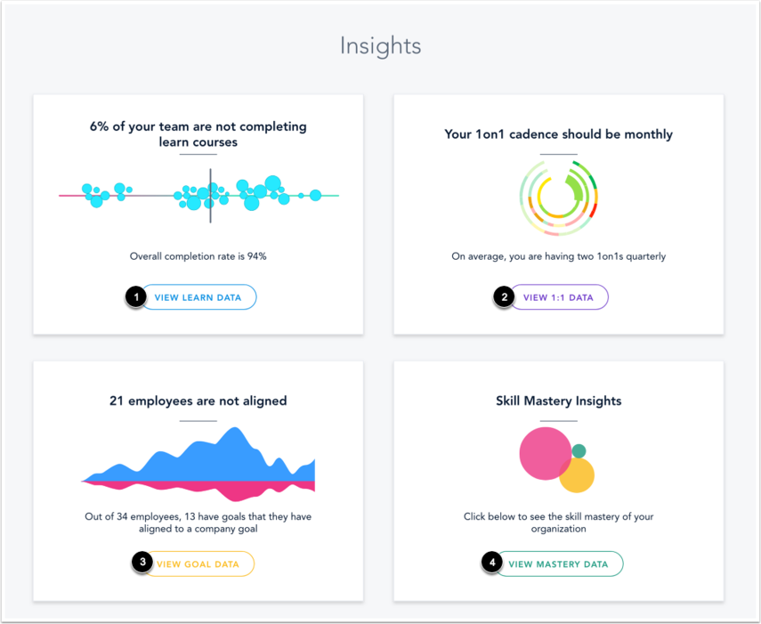 View Insights Dashboard