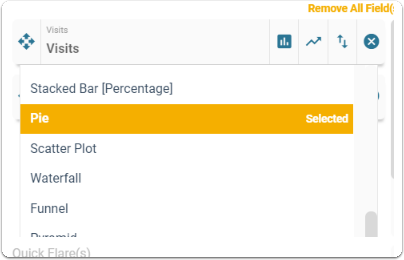 Select what type of chart by clicking the pencil beside a Y-Axis field.