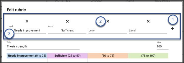 The Edit rubric screen allows the user to set levels.