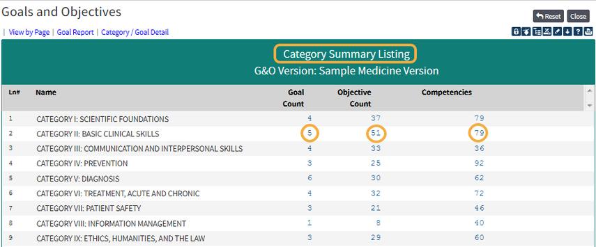 Category Summary Listing