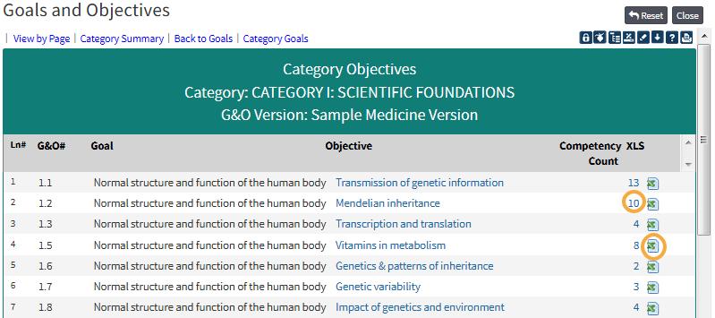 Category Objectives