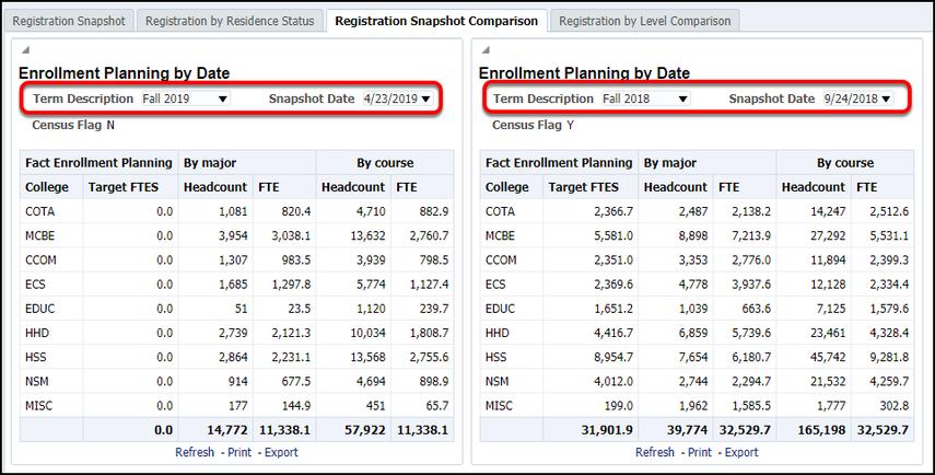 Registration Snapshot Comparison report
