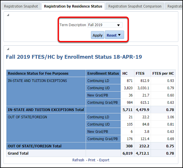 Registration by Residence Status report