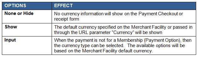 Select how your organisation will handle multi-currency handling