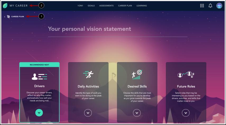 Image of Career Everest page and Global Navigation menu