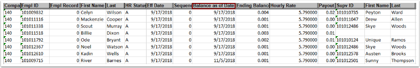 Balance as of Date
