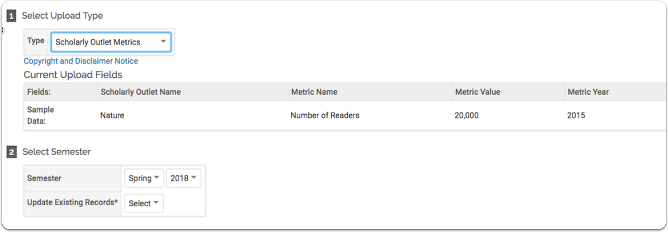 Scholarly Outlet Metrics
