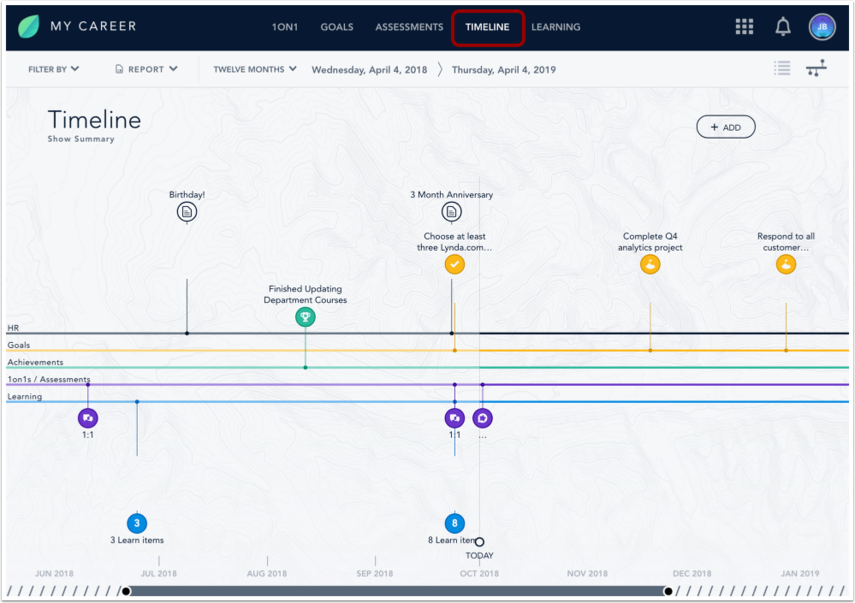 View Timeline Page