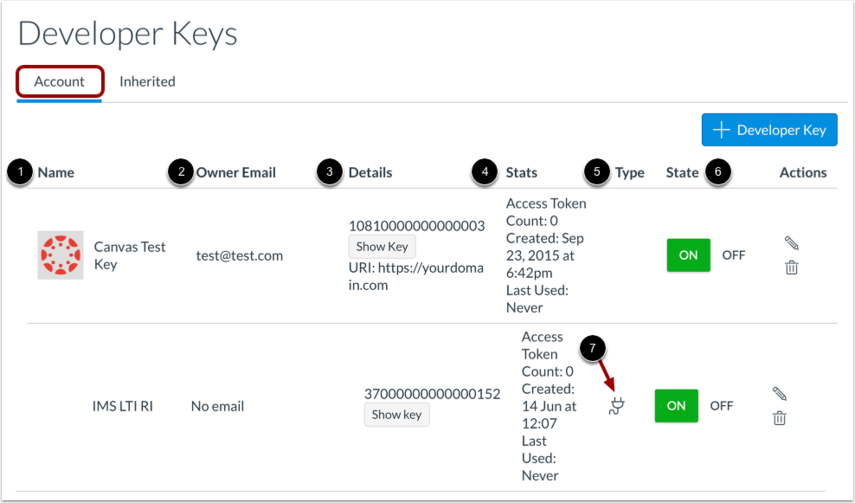 View Developer Keys