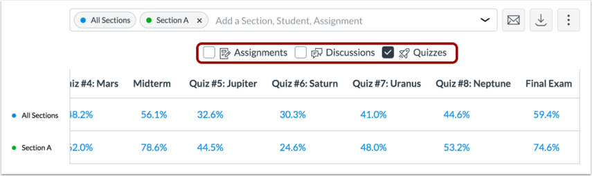 Filter by Assignment Type Removed