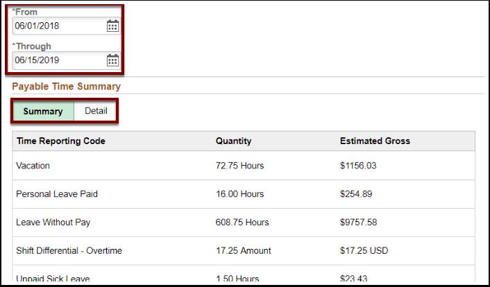 Payable Time Summary, Summary tab, Detail tab