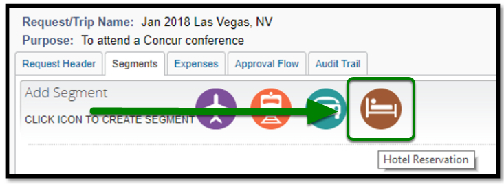 Segments tab. There is a green arrow and square highlighting the hotel reservation icon.