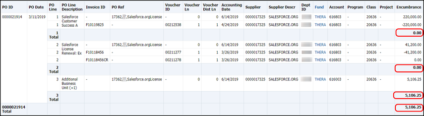 PO with balance and multiple line items