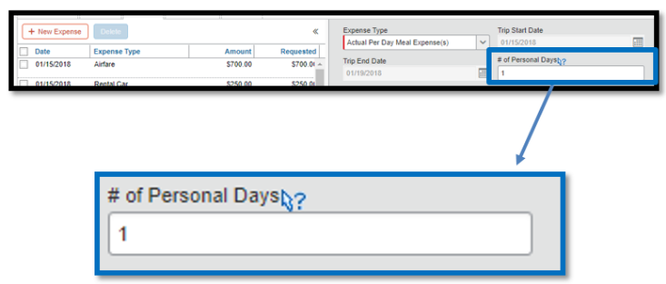 Within the actual per day meal expense itemization field, there is a zoomed in image of the number of personal days. Within the field, a number one has been inputted.