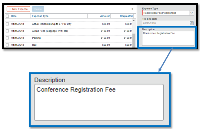"Within the registration fees/workshops expense itemization,  there is a zoomed in image of the description box. Within this text box, ""Conference registration fee"" has been inputted."