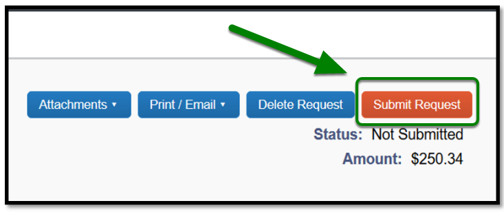 Attachments, print/email, delete request, and submit request buttons. The submit request button is highlighted, and there is a green arrow pointing towards it.