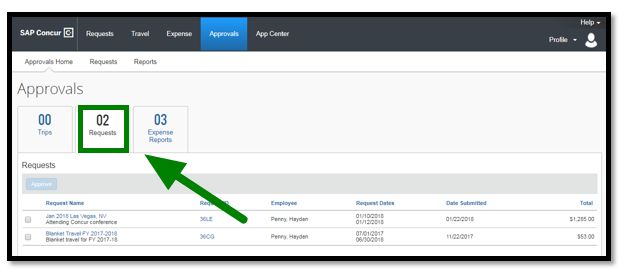 Arrow pointing to number of requests that require approval.