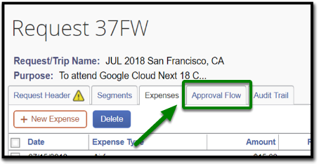 Request 37FW page. Next to the expenses tab, there is an approval flow tab that is highlighted. There is also a green arrow pointing towards it.