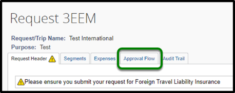 There is a green arrow pointing towards the Approval Flow tab within the Request.
