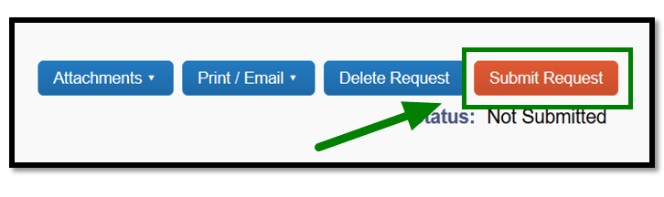 Top right-hand corner of the Travel Request. There are four options to select from. These four options are attachments, print/email, delete request, and submit request. The last option, submit request, is highlighted in green and has a green arrow pointing towards it.