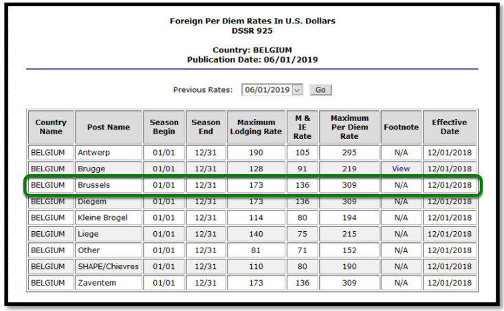 Foreign per diem rates in us dollars fields are displayed.