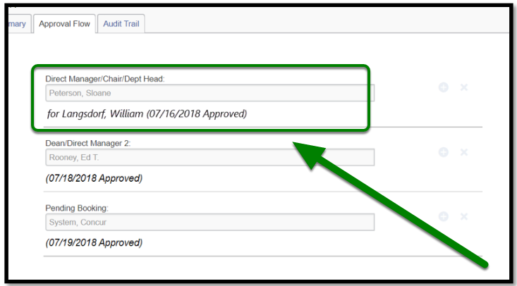 "Approval Flow tab is opened. Underneath the Direct Manager/Chair/Dept Head tab, there is the following text, ""For Langsdorf, William (07/16/2018 Approved)"