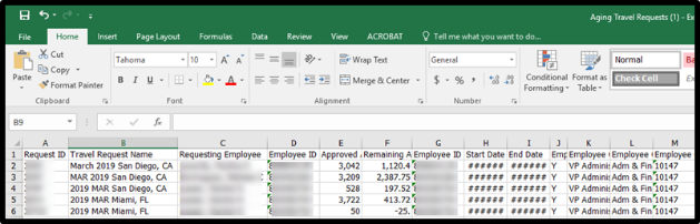The excel sheet will display and you can review the information.