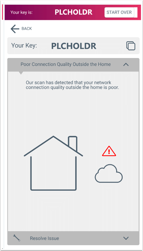 Your network quality outside of your house is poor