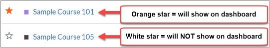 Orange stars will not display; white stars will display