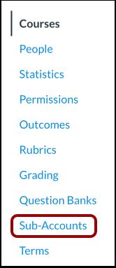 Visualizar cursos em subcontas
