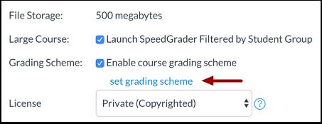 Set Grading Scheme