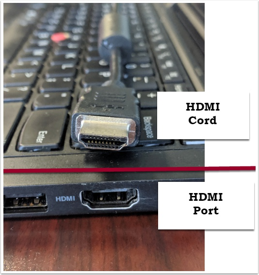 Depicts HDMI cord and HDMI port