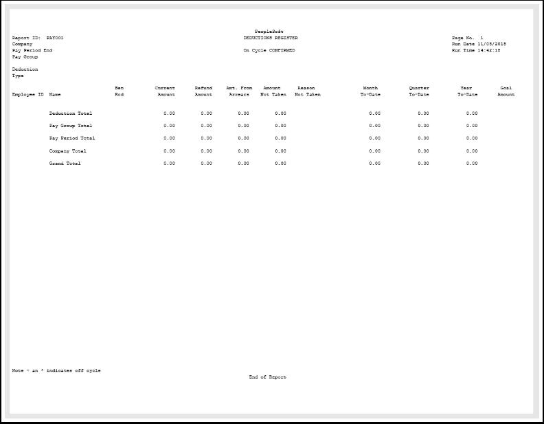 Deductions Register Report