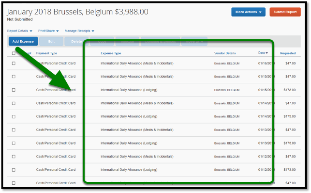 Jan 2018 brussels belgium expenses have been inputted. There are multiple expenses that are displayed, and there is a green arrow pointing towards them.