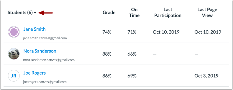 Sort Student Data